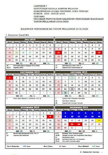 Menindaklanjuti Surat dari Direktorat KSKK Madrasah Ditjen Pendidikan Islam Kemenag RI Nom Kaldik Madrasah Jateng 2019/2020 (Excel, PDF)
