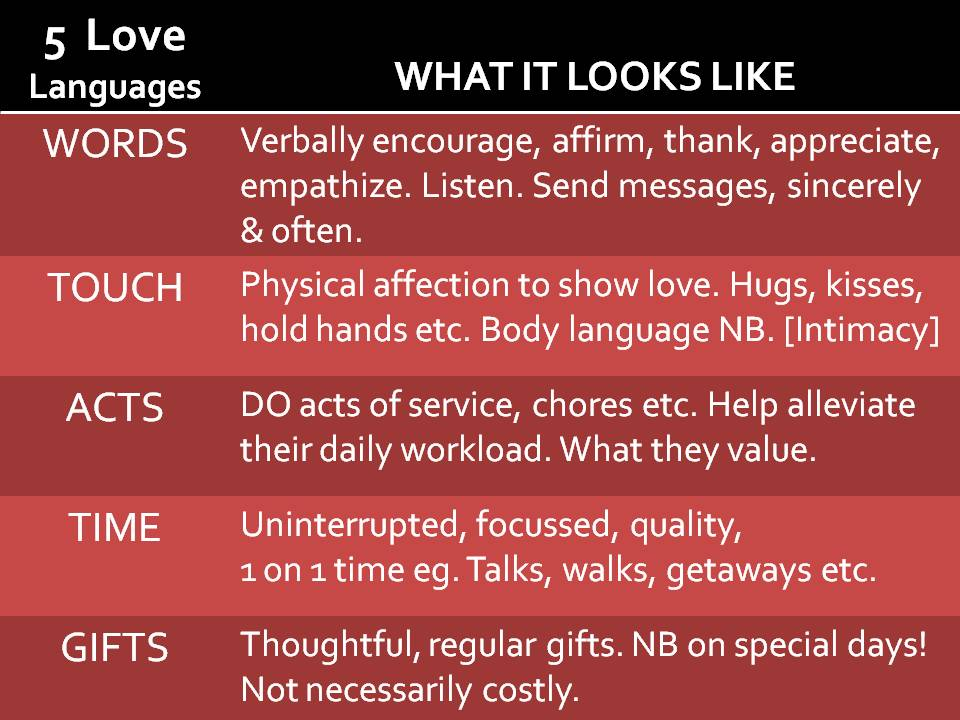 the 5 love languages This is a book summary of the 5 love languages by gary chapman the 5 love languages summary on this page reviews key takeaways and lessons from the book.