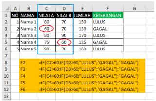 Rumus if di excel ~ Rumus IF Excel Ganda, Tunggal, dan Contoh Cara Menggunakan IF