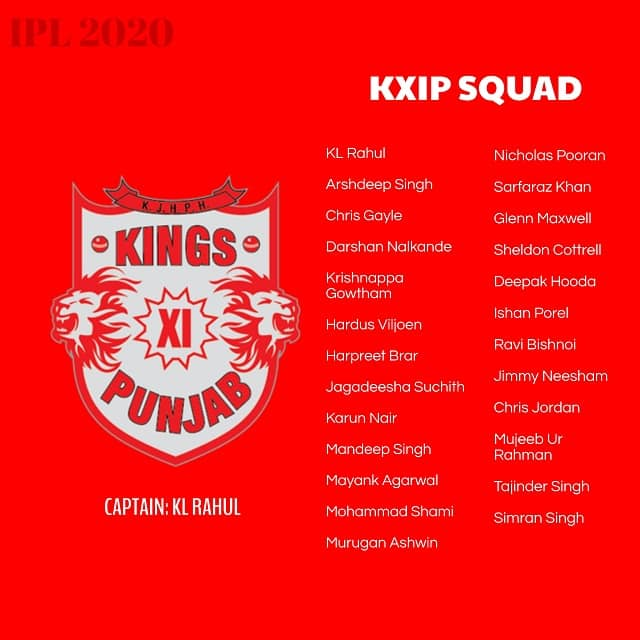 Kings XI Punjab IPL Team