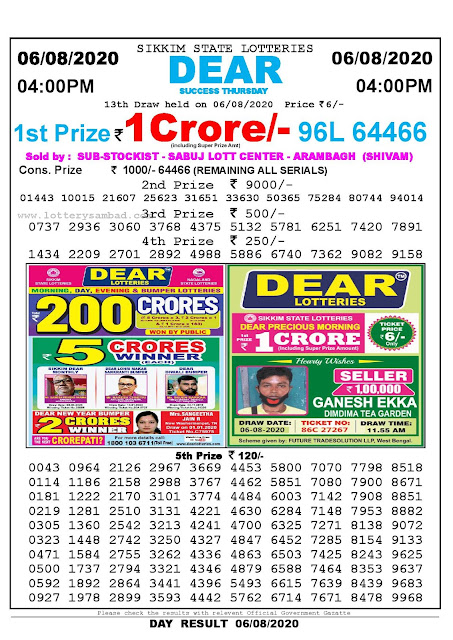 Sikkim State Lotteries 06-08-2020 Lottery Sambad Result 04:00 PM
