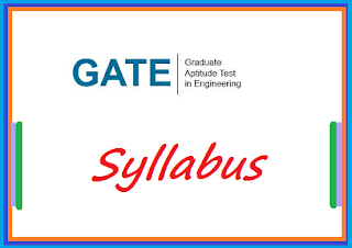 GATE 2019 Syllabus for All Branches – PDF Download