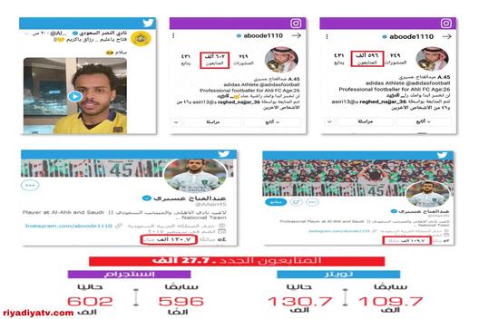 جذب عسيري.. 27.7 ألف متابع بعد إنضمامه لنادي النصر