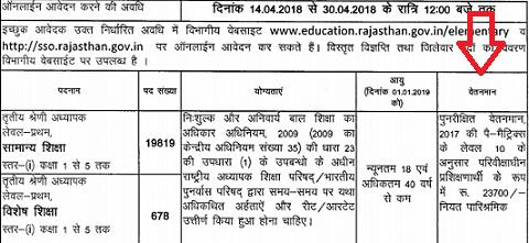 Rajasthan IIIrd Grade Level 1 Elementary Teacher Pay Scale