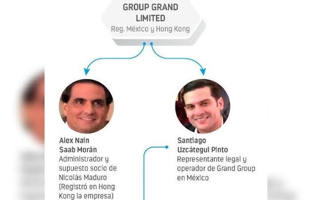 El importante papel de Santiago Uzcátegui y Antonio Parada en la corrupta red de Alex Saab en México