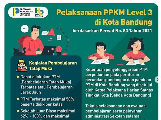 Walau PPKM Turun ke Level 3, Wisata Bandung Raya Masih Tutup
