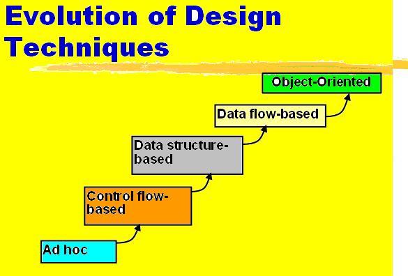 Software Engineering 2011