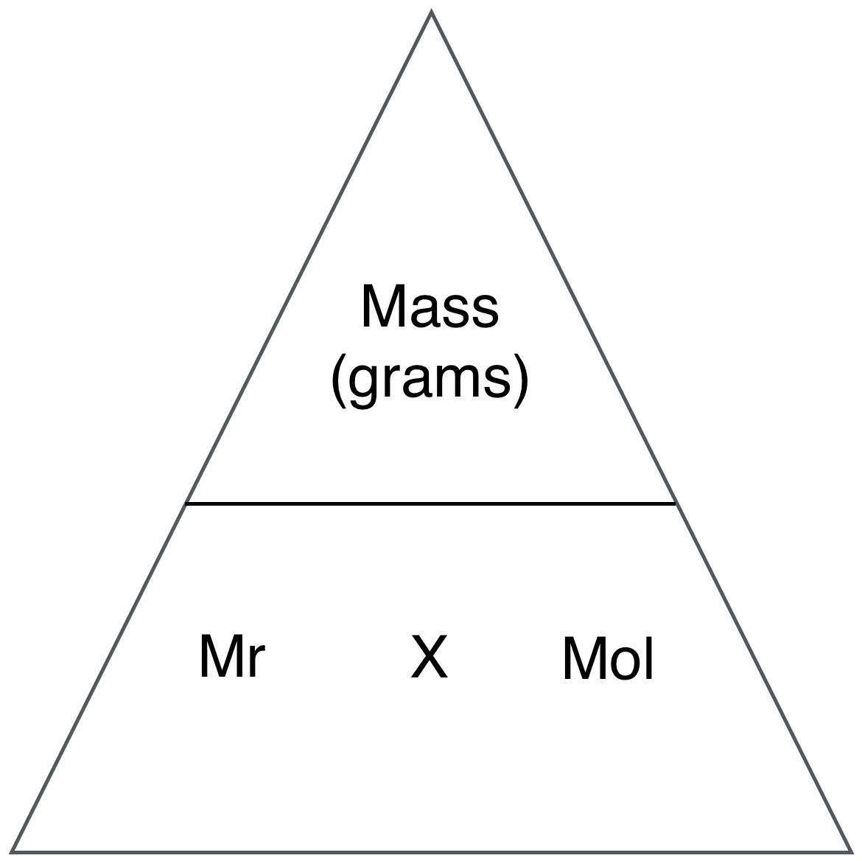 Chemistry Molar Equations Help