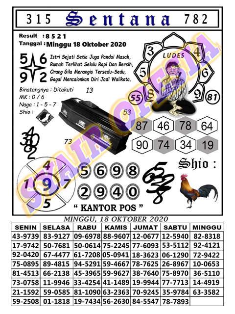 Kode syair Hongkong Minggu 18 Oktober 2020 3