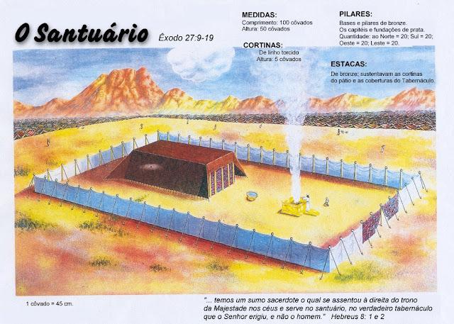 santuario terrestre biblia