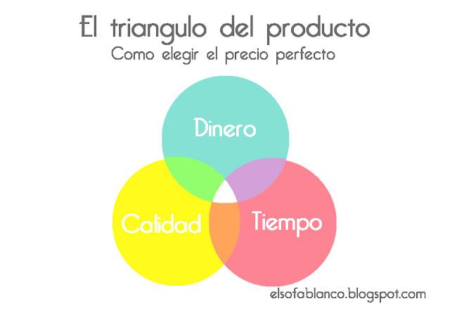 poner-precio-producto
