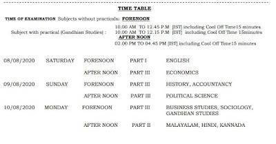Kerala Plus Two Improvement Exam Time Table 2020