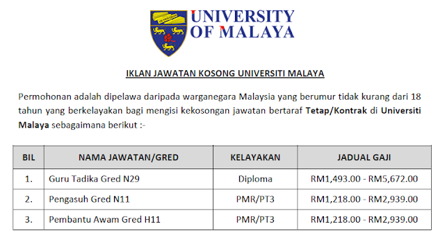 university malaya job vacancy 2020