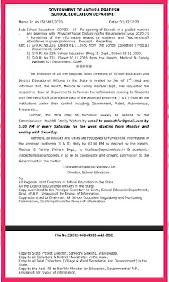 Rc No:151 dated:2-12-20Furnishing Of information related to Students and Teachers attendance - Request - Regarding.