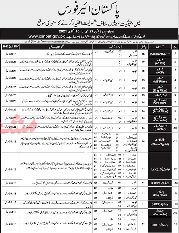 Join Pakistan Air Force PAF Latest  Jobs 2021 – Online Apply