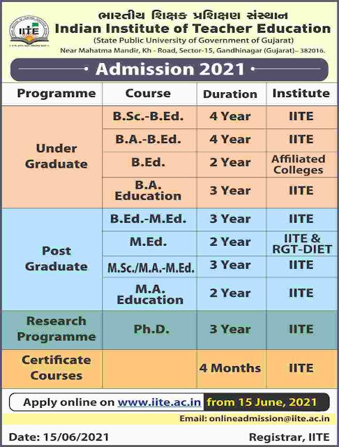 IITE Admission Programme 2021