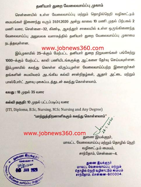 Chennai Guindy Private Job Fair on 31st January 2020