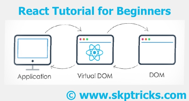 Learn React Js with skptricks - A JavaScript library for building user interfaces