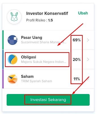 Memilih Manajer Investasi