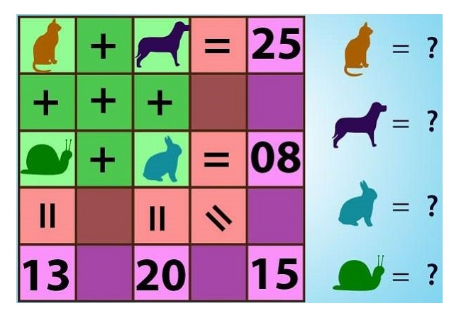 Math Puzzle With Grade 10