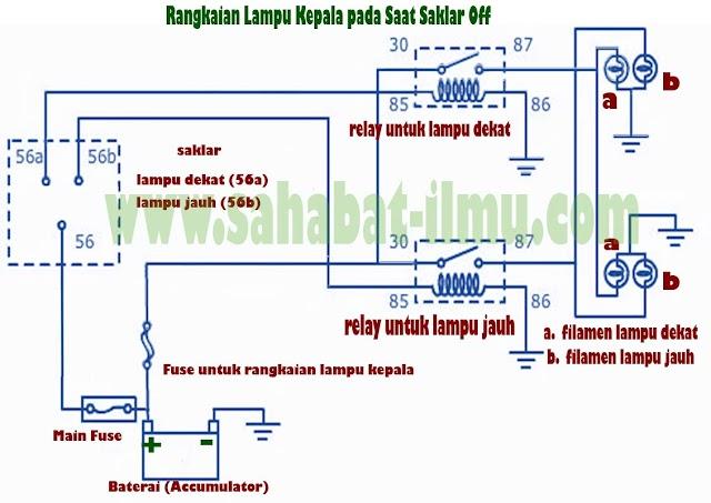 Sistem Penerangan Lampu Kepala - Rangkaian, Komponen, dan Cara Kerja Rangkaian Lampu Kepala pada Mobil