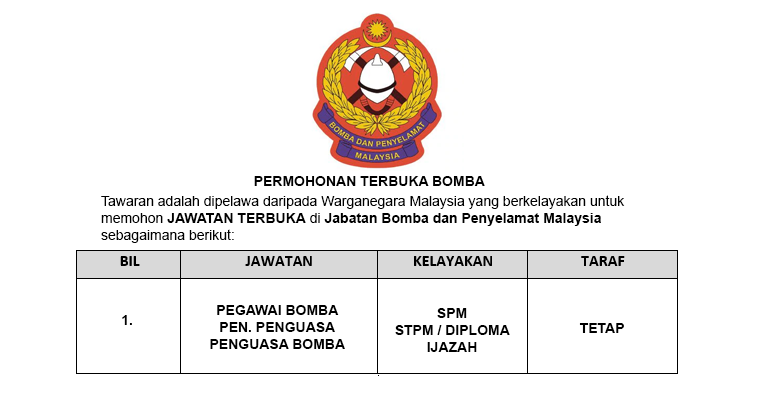 Jabatan Bomba dan Penyelamat Malaysia [ Permohonan Terbuka ]