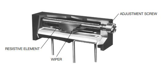 Trim-pot-internal-Structure-TechnoElectronics