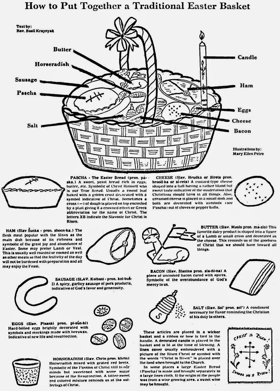 What I M Cooking Now All About Pascha Baskets