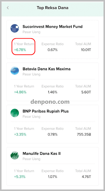 reksadana pasar uang terbaik