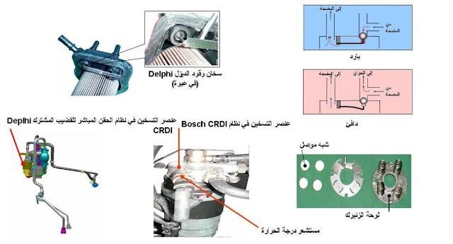 تسخين الوقود CRDI
