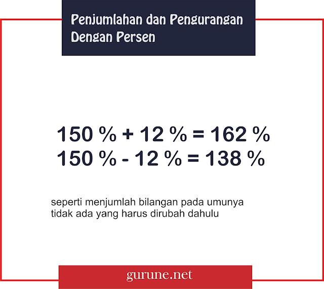 Cara penjumlahan serta pengurangan dengan persen