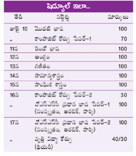 Andhra Pradesh SSC Exam Time Table-Only 6 Papers-AP 10th class Exam dates 10th July to 15th July