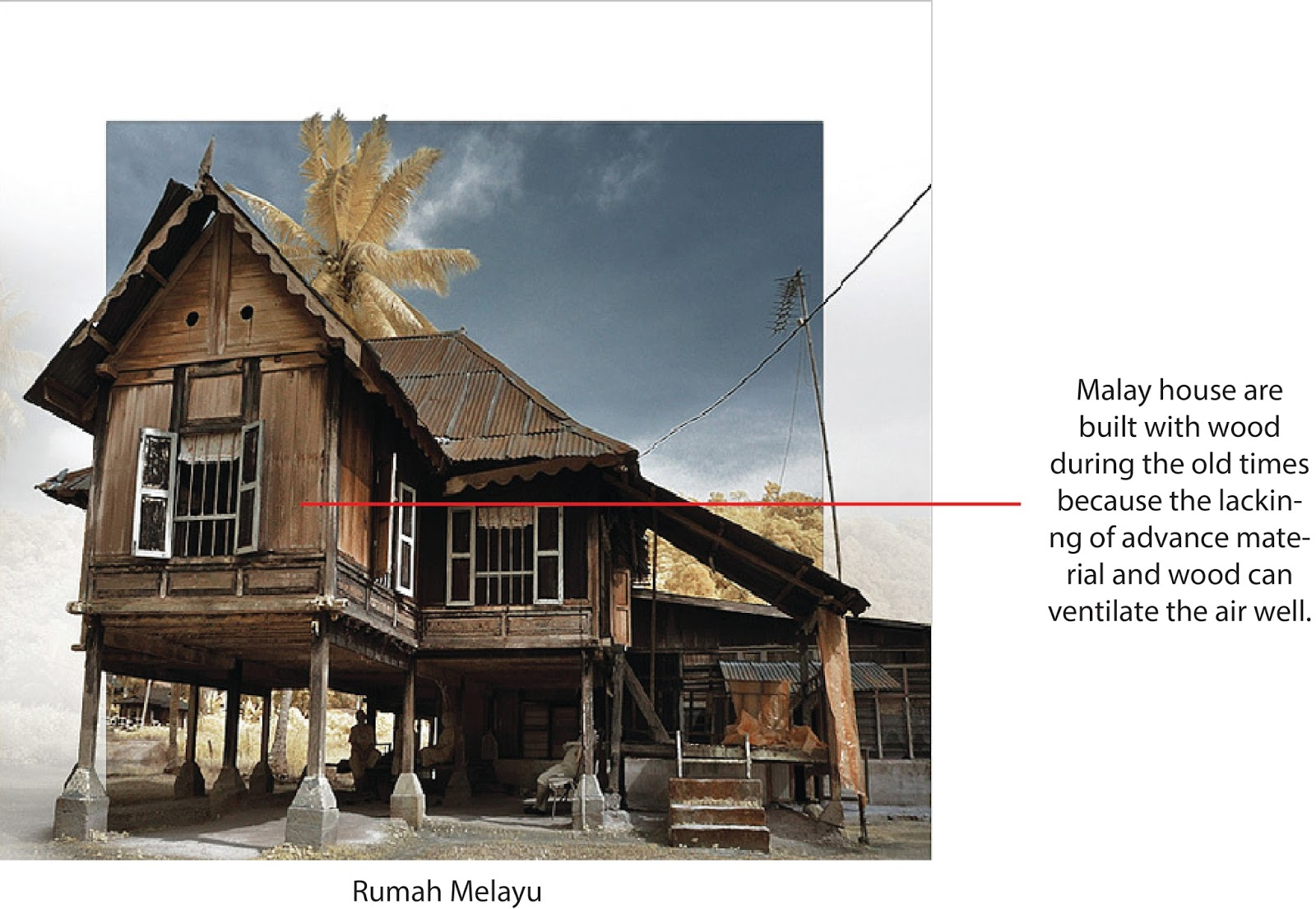 Shudeley Arquitectura Entry 9 Differences Between Traditional And