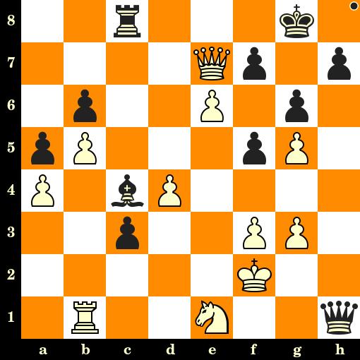 Les Noirs jouent et matent en 3 coups - Olga Zimina vs Sopiko Khukhashvili, Batoumi, 2019