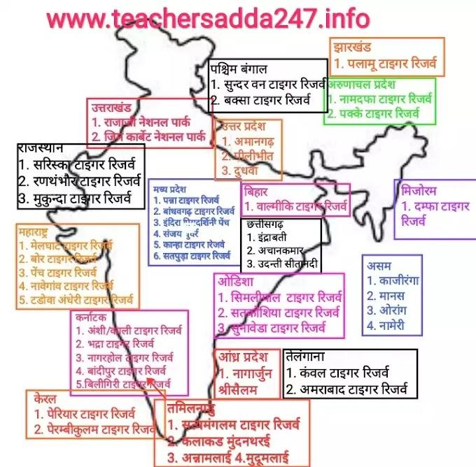 भारत के टाइगर रिजर्व हिन्दी में pdf