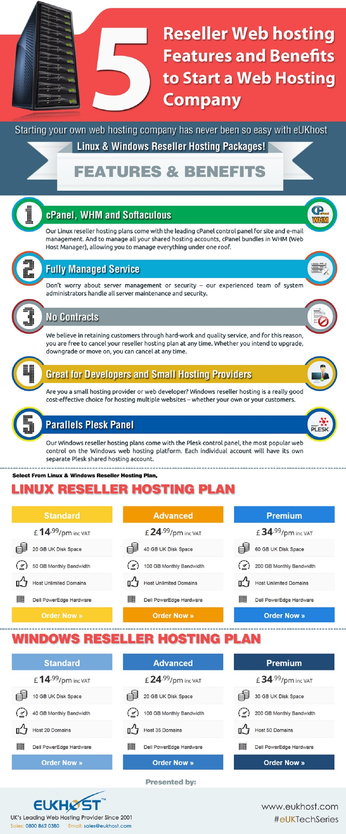 5-reseller-web-hosting-features-and-benefits-to-start-a-web-hosting-company-infographic