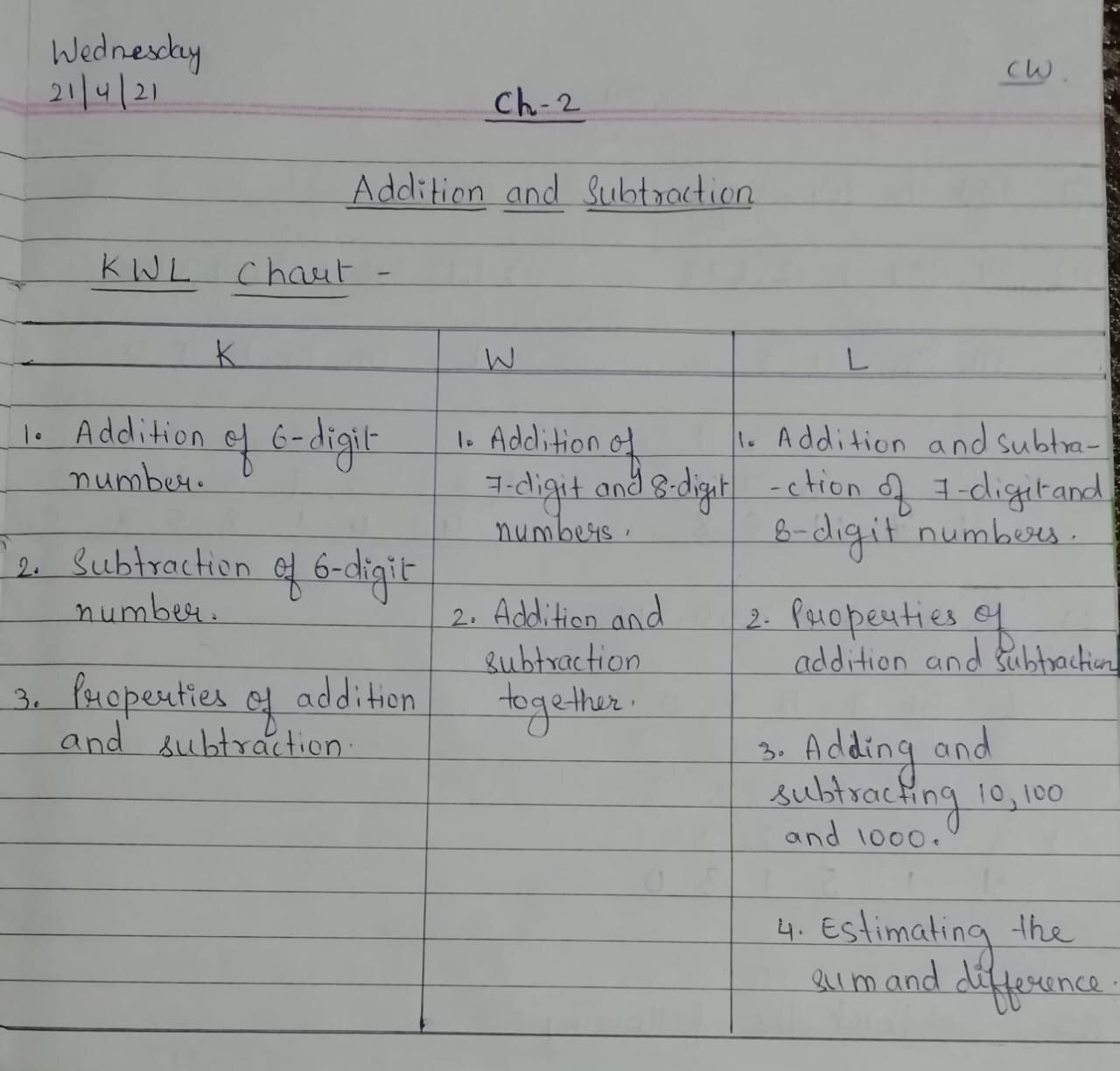 small resolution of Grade 5 Math Chapter-2 Addition and Subtraction Notebook Work