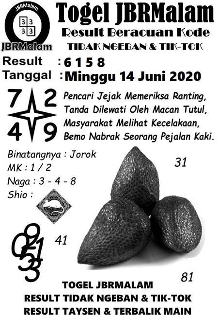 Prediksi HK Hari Ini 14 Juni 2020 - JBR Malam HK