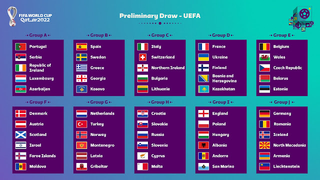 UEFA draw table for world cup 2022