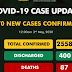 BREAKING: Nigeria Covid-19 cases rises to 2558 with 87 deaths
