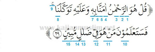 Hukum Tajwid Dalam Al-Quran Surat Al-Mulk Ayat 29