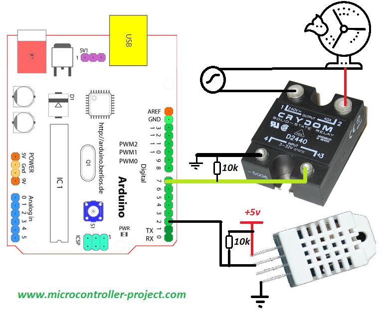 Raspberry Pi Relay Module Wiring Diagram on