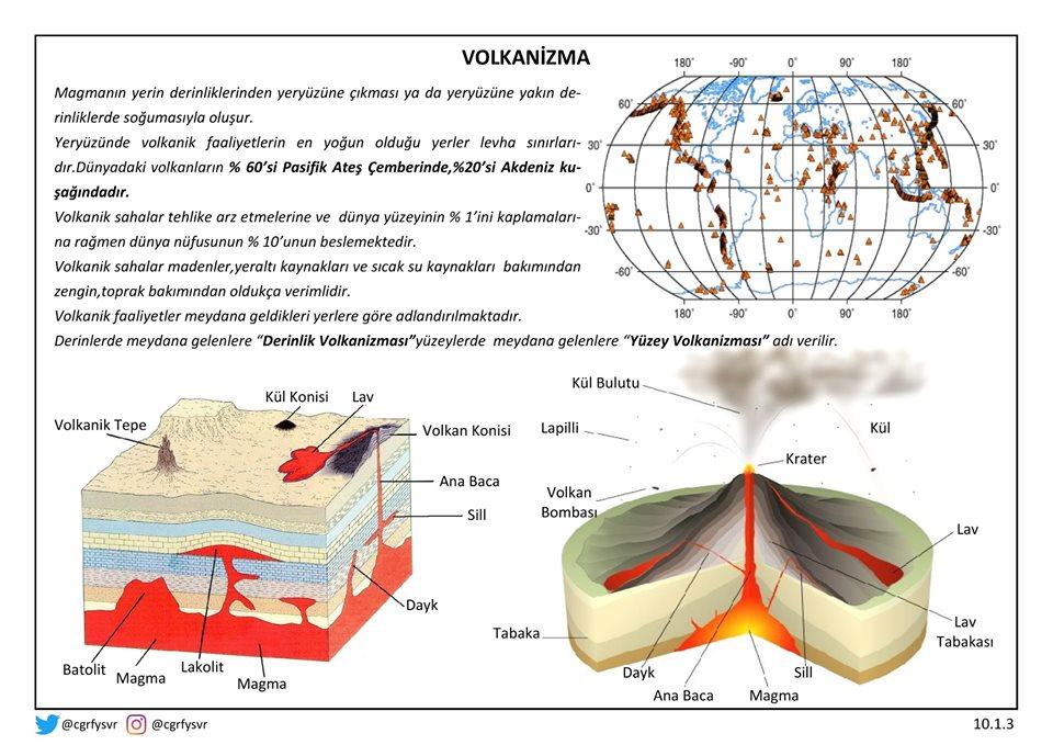 4-Volkanizma.jpg