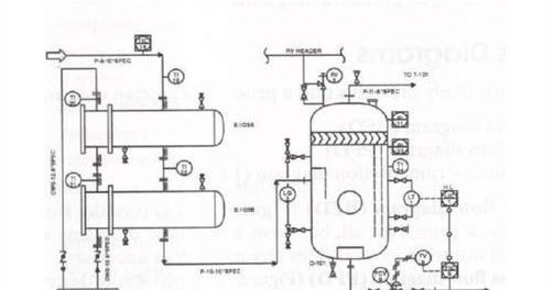 What is Piping and Instrumentation Diagram (P&ID