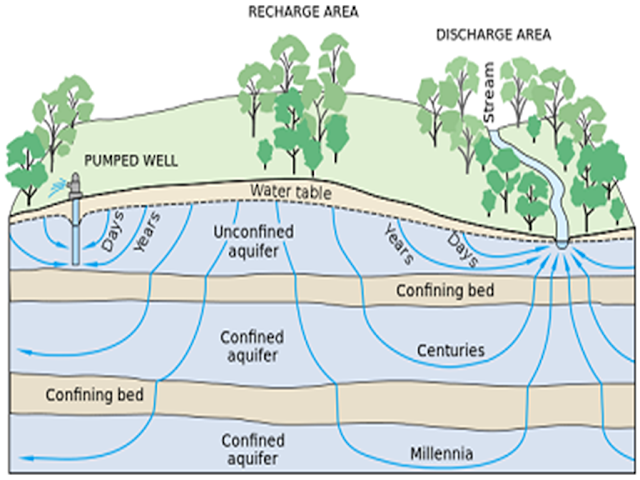 WATER RESOURCES MANAGEMENT PPT