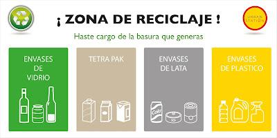 Letreros para puntos limpios con señaletica medio ambiental de reciclaje. Material PVC espumado