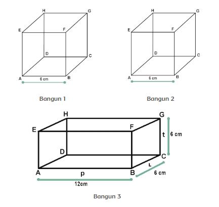 Kelas 6 Tema 4 Subtema 2 Pembelajaran 4