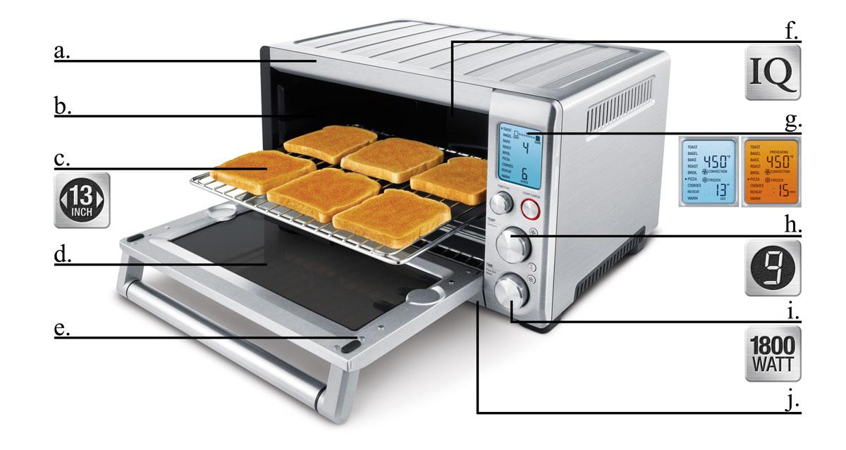 Best Oven Breville Smart Oven Bov800xl Best Price