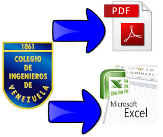 Visor del CIV en Excel o PDF