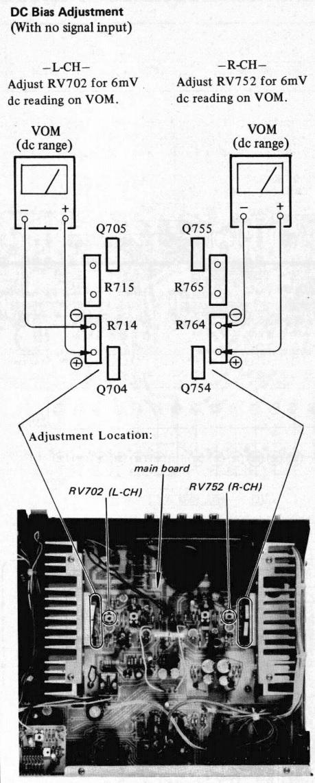 Electro help: Sony TA F30